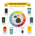 trash bins infographic concept flat style vector image vector image