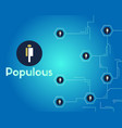 populous cryptocurrency blockchain technology vector image