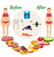 Infographic weight loss vector image vector image