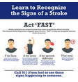 stroke symptoms infographic elements vector image