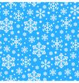 Snowfall pattern