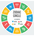 Zodiac signs in circle vector image