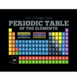 Periodic Table of the element vector image vector image