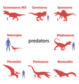 set of carnivorous dinosaurs vector image