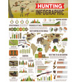 animals hunting open season hunter club vector image vector image