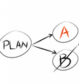 Plan A and plan B vector image vector image