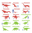 set of herbivores and carnivorous dinosaurs vector image