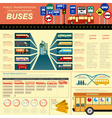 Public transportation ingographics Buses vector image