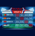 russia world cup group b wallpaper vector image
