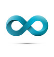 infinity symbol endless sign loop logo isolated vector image