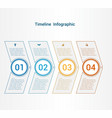 timeline or area chart template infographics 4 vector image
