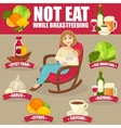 Healthy diet for breastfeeding mothers vector image