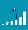growth for business people and jumping concept vector image vector image