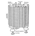 reactor vintage vector image vector image