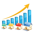 growth in real estate shown on chart vector image vector image