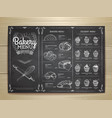 vintage chalk drawing bakery menu design vector image vector image