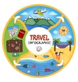 circular travel infographic flow chart vector image vector image