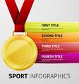 sport infographics vector image vector image