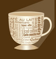 classical beige porcelain coffee cup with vector image
