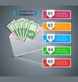 bribe envelope - money business infographic vector image vector image