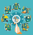 construction worker round composition vector image vector image