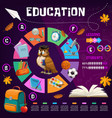 education infographics with school supplies vector image