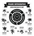 palms infographic concept simple style vector image
