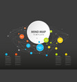 mind map template with colorful circles and place vector image