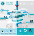 Ecology And Environment Infographic Element vector image vector image
