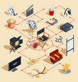 set of isometric making vector image vector image