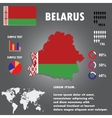 belarus Country Infographics Template vector image vector image