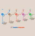 business road map timeline infographic with 5 vector image vector image