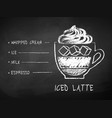 chalk drawn sketch of iced latte coffee recipe vector image vector image
