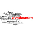 word cloud crowdsourcing vector image vector image