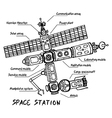 Space station layout vector image