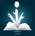 To Grab Knowledge With Paper Graphics Style vector image