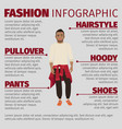 black guy in sweater fashion infographic vector image vector image