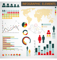 collection of infographics vector image vector image
