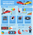 Car Safety Systems Infographics vector image