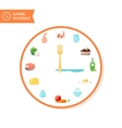 Food and Clock Eating Schedule Icons vector image vector image