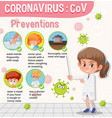 coronavirus provention infographic with doctor vector image vector image