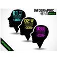 INFOGRAPHIC HEAD BLACK vector image