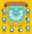 gestures infographic concept flat style vector image vector image