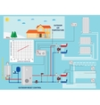 Smart energy-saving heating system with outdoor vector image