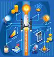 business startup isometric flowchart vector image vector image