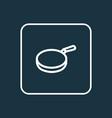 pan icon line symbol premium quality isolated vector image