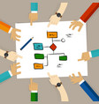 flow chart process decision making team work on vector image