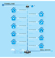 Timeline Real Estate Business Infographic vector image vector image