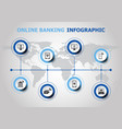 infographic design with online banking icons vector image vector image