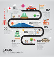 road map and journey route timeline infographics vector image vector image